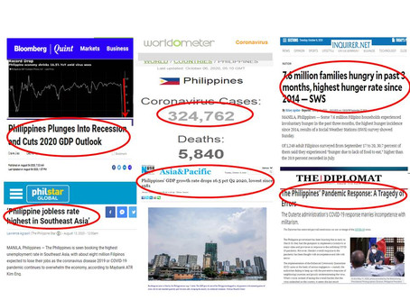 PHILIPPINES IN CRISIS BASED ON REAL NUMBERS AND STANDING IN ASIA AND GLOBAL PERSPECTIVE