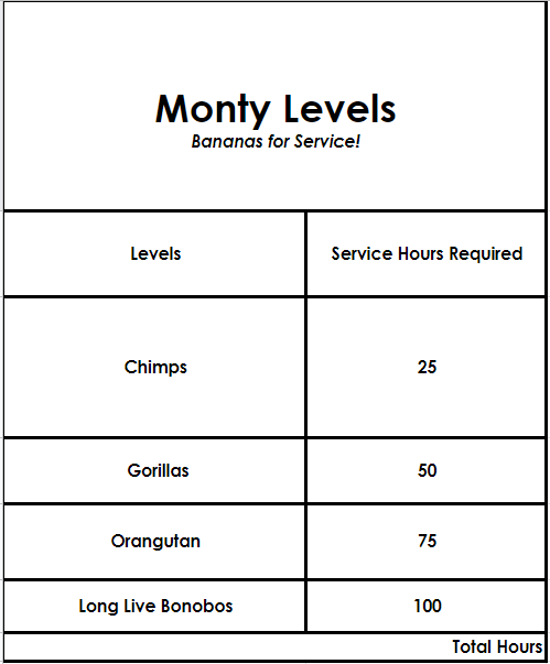 monty levels.PNG