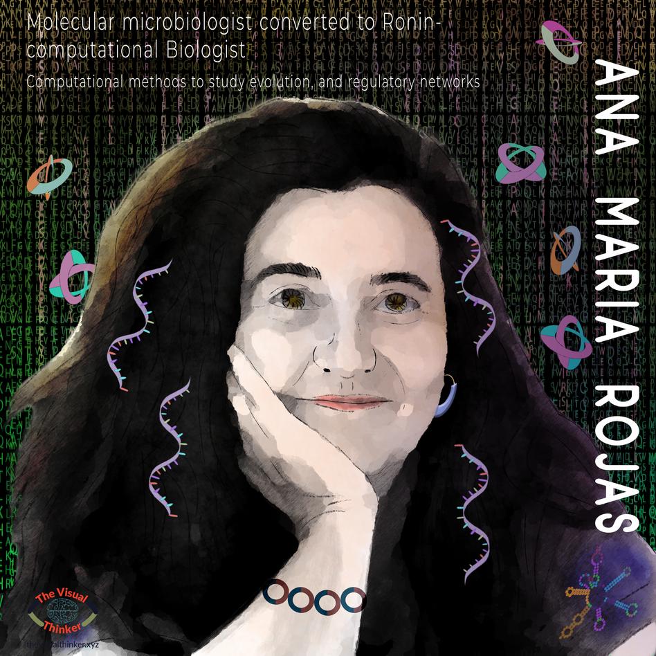 Ana Rojas