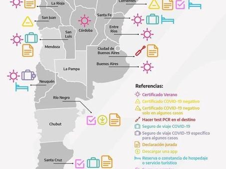 Vacaciones: Requisitos de cada provincia en tiempos de COVID
