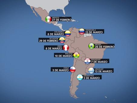 A seis meses de la llegada del COVID 19 a Latinoamérica