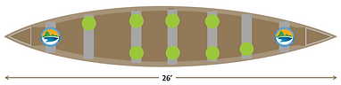 MAIN 26 foot Canoe Graphic.png