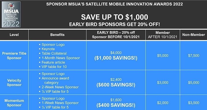MSUA Early Bird Awards Sponsorships 2022.jpg