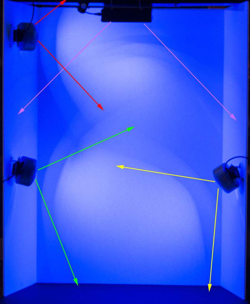 UV Beam Projection
