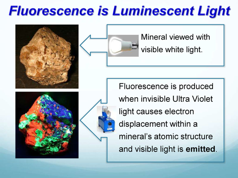 TV Fluorescent Rock Presentation corrected-7p