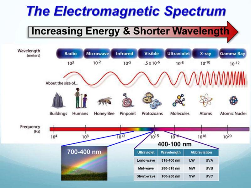 TV Fluorescent Rock Presentation corrected-3t