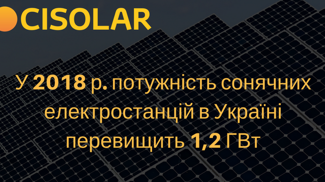 У 2018 р. потужність сонячних електростанцій в Україні перевищить 1,2 ГВт