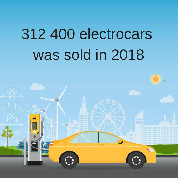 312 400 electric cars was sold in 2018