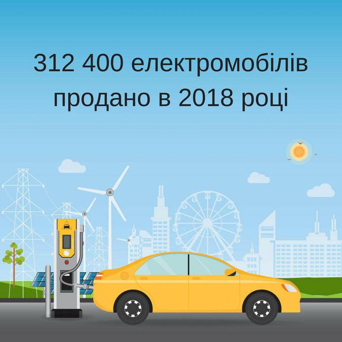 312 400 електромобілів продано в 2018 році