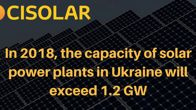 In 2018, the capacity of solar power plants in Ukraine will exceed 1.2 GW