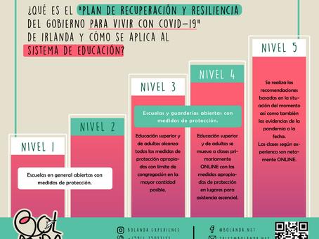 PLAN DE RESILICENCIA Y RECUPERACIÓN PARA VIVIR CON EL COVID-19 Y CÓMO SE APLICÓ AL SISTEMA EDUCATIVO