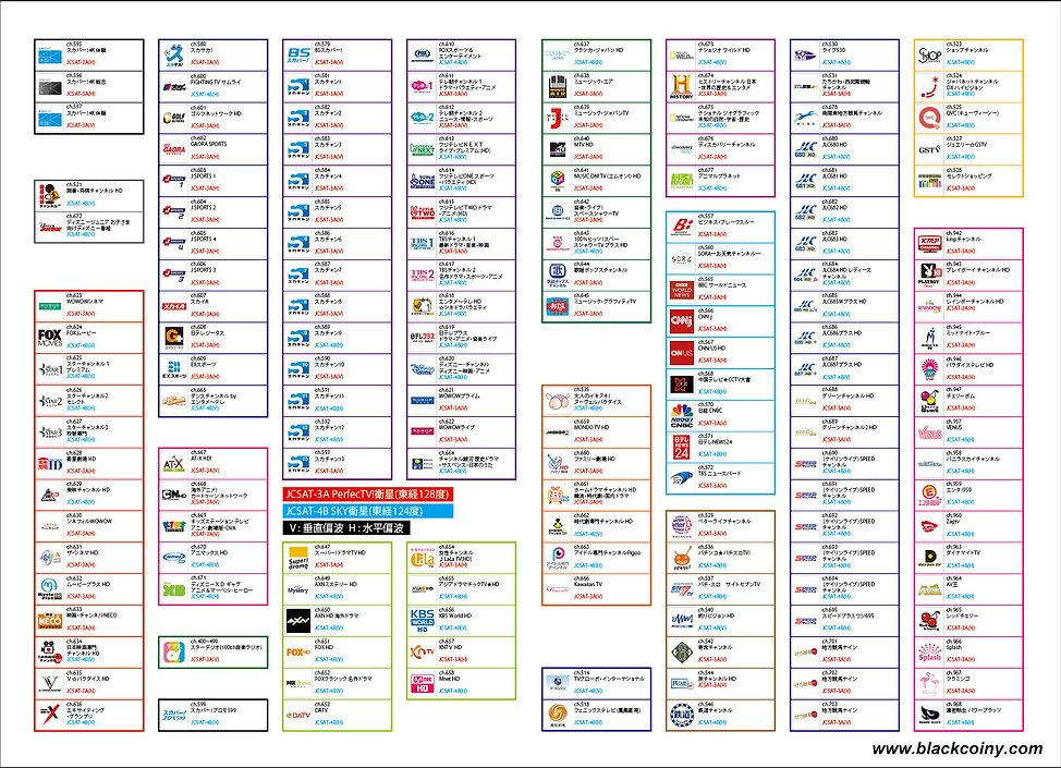 sukapa-channel-list.jpg