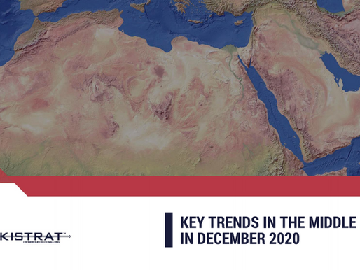 Key Trends in the Middle East in December 2020