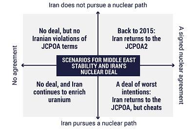 x-y_us-iran nuclear deal-03.jpeg