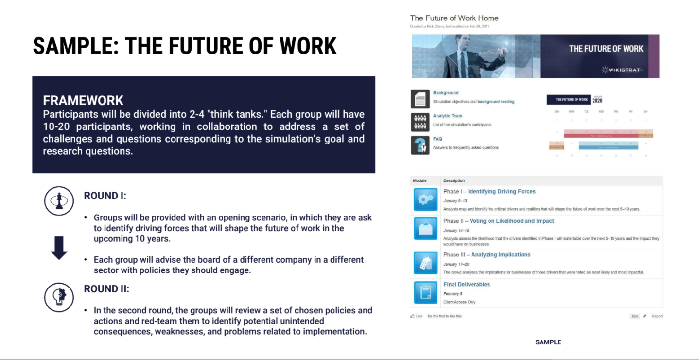 Sample: The Future of Work