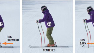 SKIING TIPS FOR BEGINNERS. PART 3