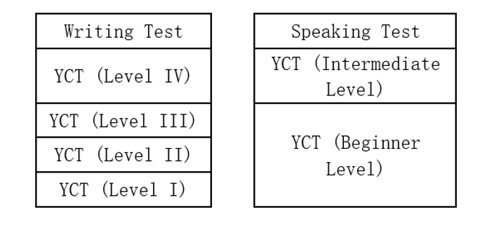 yct1.png