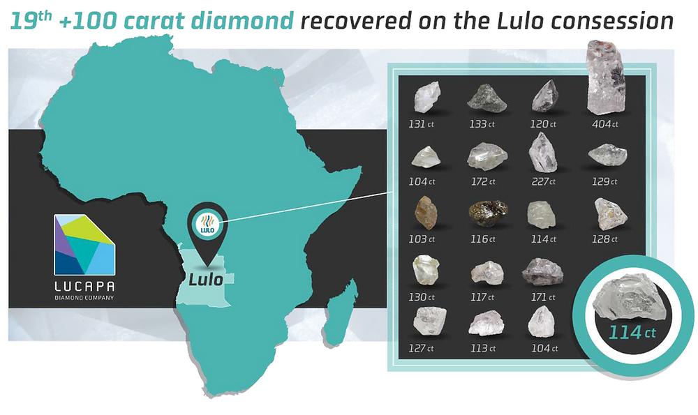 image courtesy of lucapa diamonds