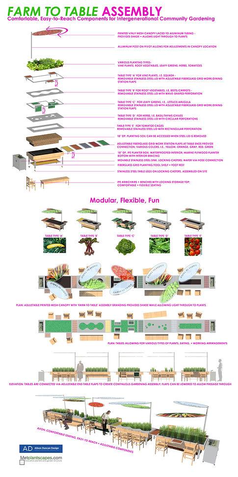 AD-131004-Farm to Table Assembly-Small-V