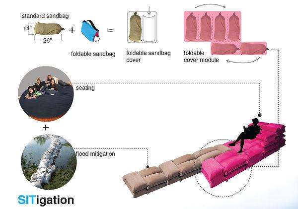 Sitigation-Image-1.jpg