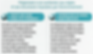 Facteur D Predictive Index
