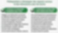 Facteur B Predictive Index