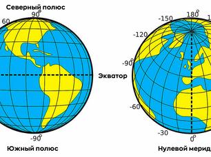 Географическая карта. План местности. Определение географических координат.