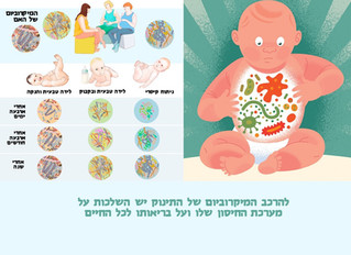 להרכב המיקרוביום של התינוק יש השלכות על מערכת החיסון שלו ועל בריאותו לכל החיים