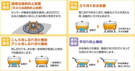 ビルトインガスコンロを奈良県で安く交換するなら、あしながおじさん株式会社が奈良県で一番安い