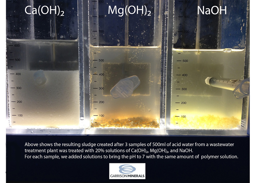 This image shows the resulting sludge created after acidic water from a wastewater treatment plant was treated with 20% solutions of caustic soda, magnesium hydroxide, and lime.