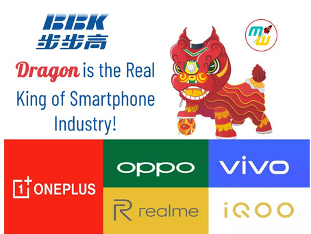 The real king of the Indian Smartphone market