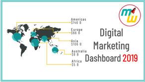 Digital Marketing Dashboard 2019