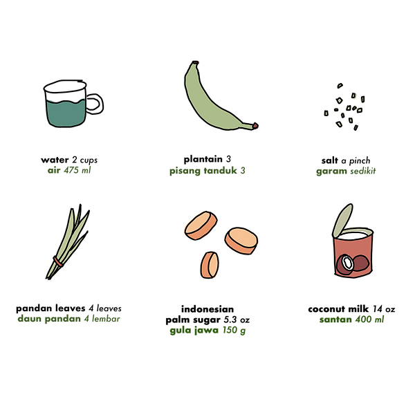 kolak pisang ingredients.png