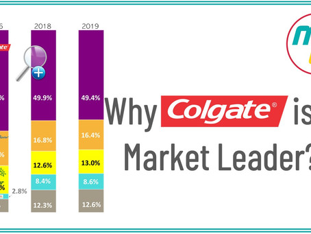 Why Colgate is a Market Leader of Oral Care?