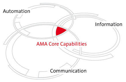 AMA_CC_chart.jpg