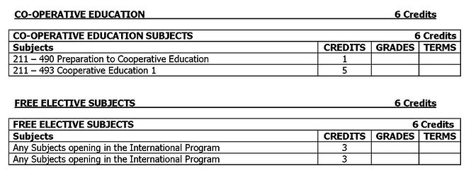 SIAM UNIVERSITY_Study Plan 2018_Page_4.j