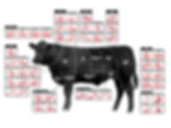 steak cuts.jpg