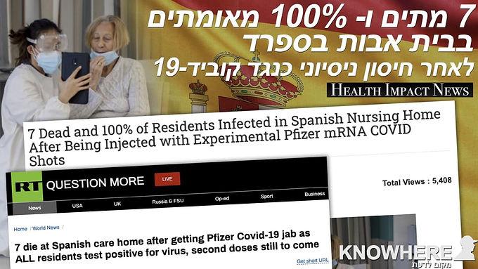 שבעה מתים ו- 100% מאומתים בבית אבות בספרד  לאחר חיסון ניסיוני כנגד קוביד-19   Health Impact News