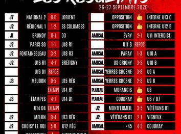 CLUB 🗓 Tous les résultats (26-27/09)