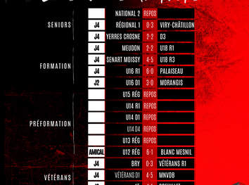 CLUB : Les résultats complets (24-25/10)