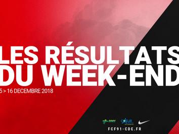 CLUB. Les résultats du week-end