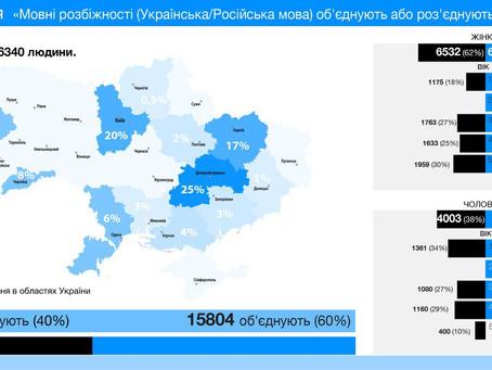 Мовні розбіжності(Українська/Російська мова) об'єднують або роз'єднують Україну?