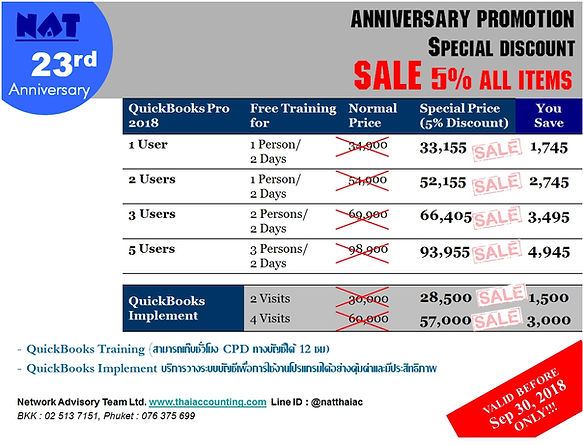 QuickBooks accounting software QuickBooks Training QuickBooks Implement Special Discount SALE By NAT Phuket Bangkok Thailand โปรแกรมบัญชีควิกบุค อบรมและวางระบบบัญชีควิกบุค ราคาพิเศษ ที่ NAT ภูเก็ต กรุงเทพ ไทย NAT is Intuit authorized distributor of QuickBooks and Certified QuickBooks ProAdvisors in Thailand