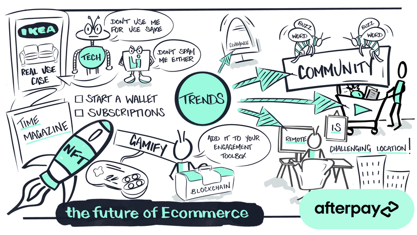 Future of e-commerce.png