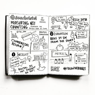 Measuring Not Counting Sketchnote.jpg