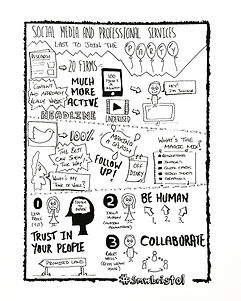 Last To Join The Party Sketchnote.jpg