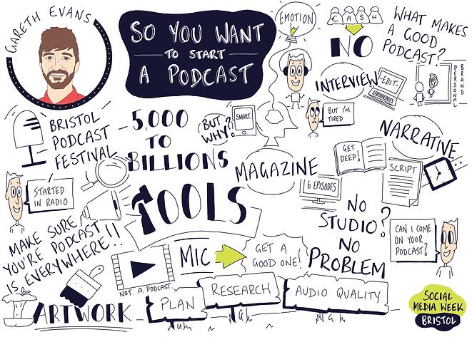 Gareth Evans - Podcast Sketchnote.png