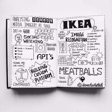 IKEA Sketchnote.jpg