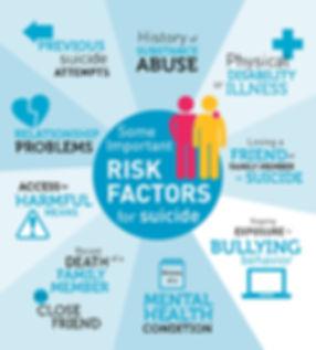 riskfactors.jpeg