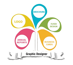 graphic desigh services that we offered